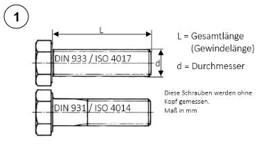 Wie-werden-Schrauben-richtig-gemessen-schrauben-seimatec1