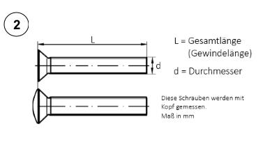 Wie-werden-Schrauben-richtig-gemessen-schrauben-seimatec2