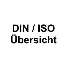 DIN-ISO-Uebersicht-schrauben-seimatec-289x289
